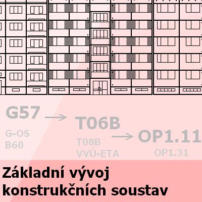 vyvojsoustav3