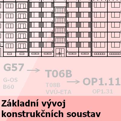 vyvojsoustav4