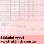 vyvojsoustav2